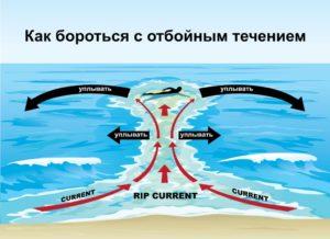 Безопасный отдых в Крыму